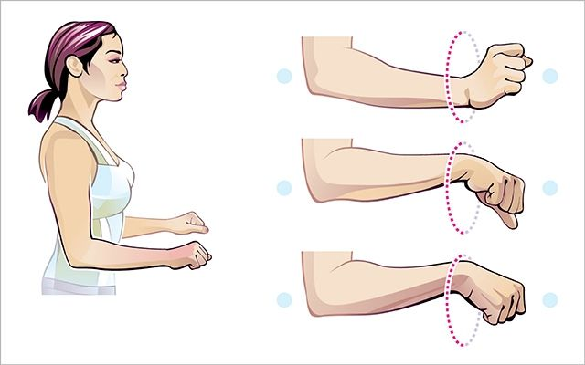 Moving Wrist in Circular Motion